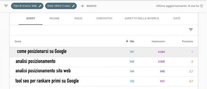 analisi posizionamento sito web su search console 1 di 2